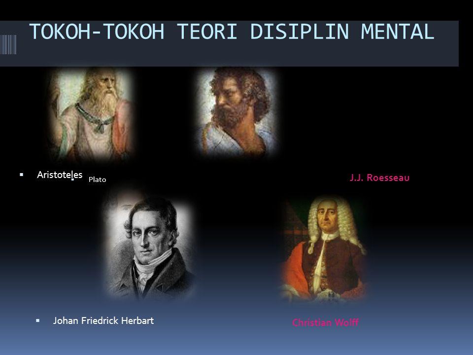 TOKOH-TOKOH TEORI DISIPLIN MENTAL Christian Wolff J.J.
