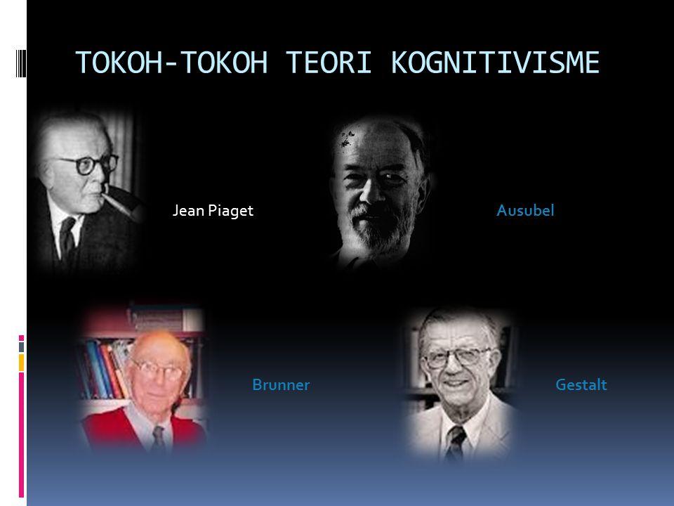 TOKOH-TOKOH TEORI KOGNITIVISME Jean Piaget BrunnerGestalt Ausubel