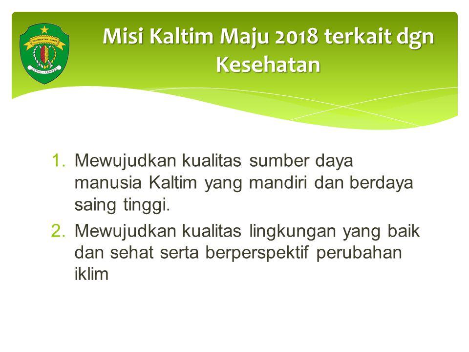 6 VISI KALTIM MAJU 2018 Mewujudkan Kaltim Sejahtera yang merata dan berkeadilan berbasis agroindustri dan energi ramah lingkungan