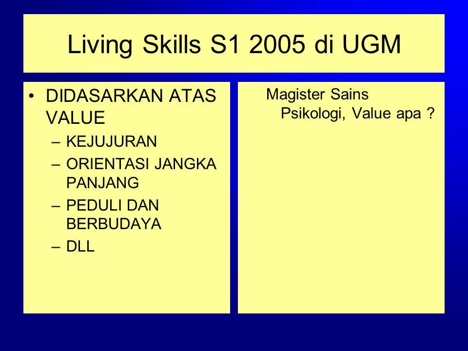 Living Skills S1 2005 di UGM Magister Sains Psikologi, Value apa .