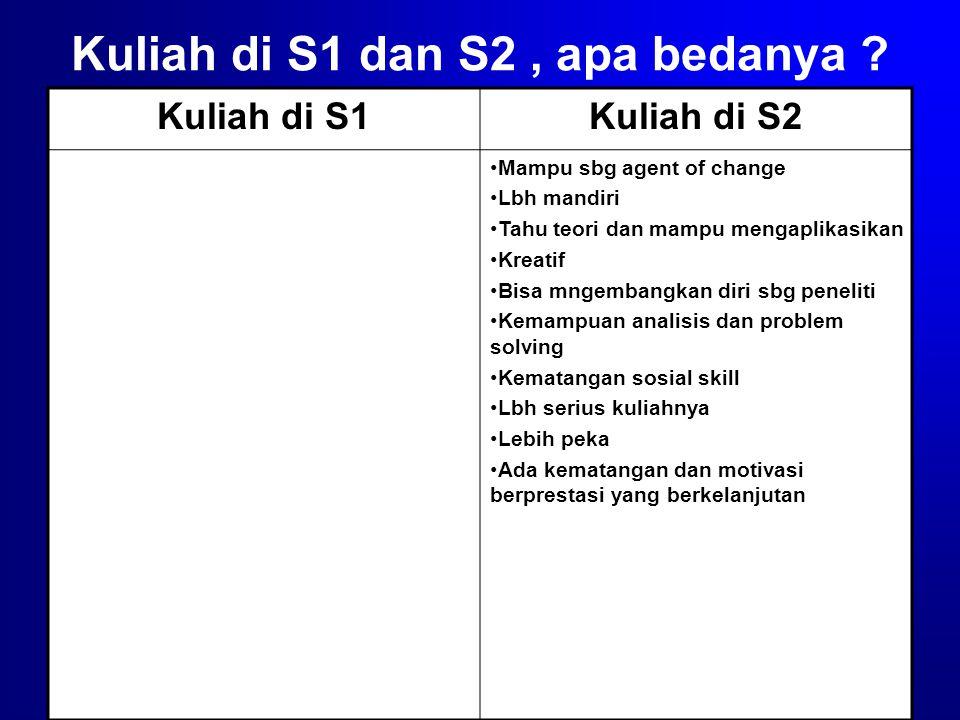 Kuliah di S1 dan S2, apa bedanya .