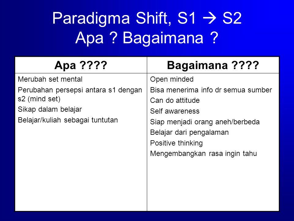 Paradigma Shift, S1  S2 Apa . Bagaimana . Apa Bagaimana .