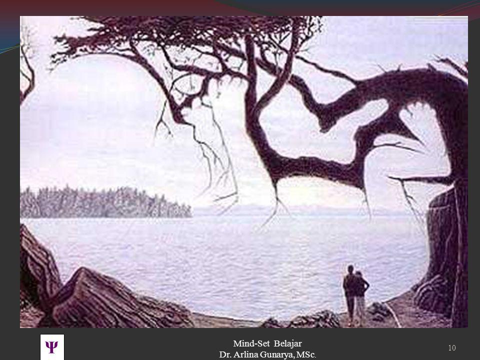Ψ PBK UNHAS TOT BSS 2011 Mind-Set Belajar Dr. Arlina Gunarya, MSc. 9