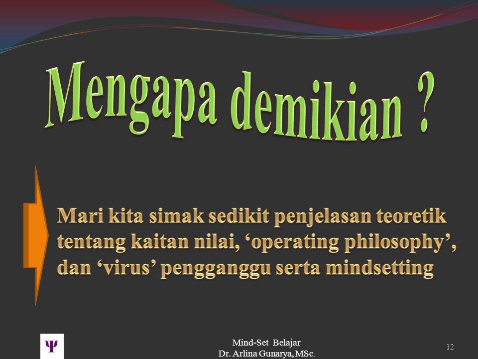 Ψ PBK UNHAS TOT BSS 2011 Mind-Set Belajar Dr. Arlina Gunarya, MSc. 11 ----------------------------------------------- --------------------------------