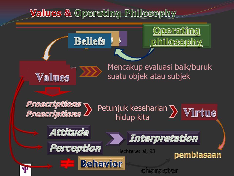 Ψ PBK UNHAS TOT BSS 2011 Mind-Set Belajar Dr. Arlina Gunarya, MSc. 12
