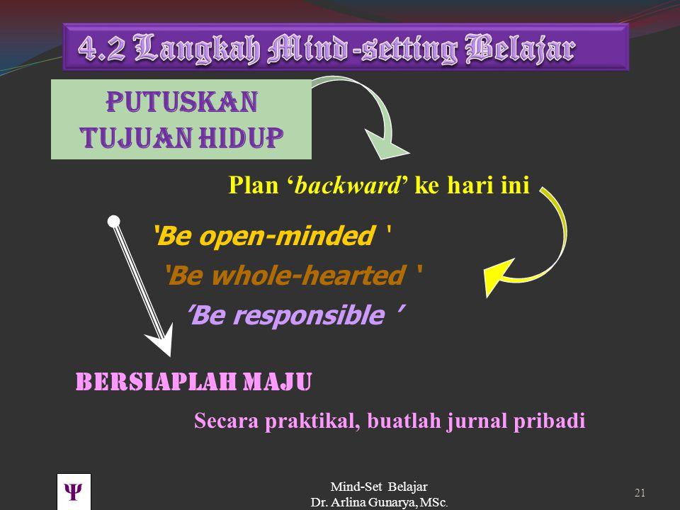 Ψ PBK UNHAS TOT BSS 2011 Mind-Set Belajar Dr. Arlina Gunarya, MSc. 20 Sanubari 'conscience '