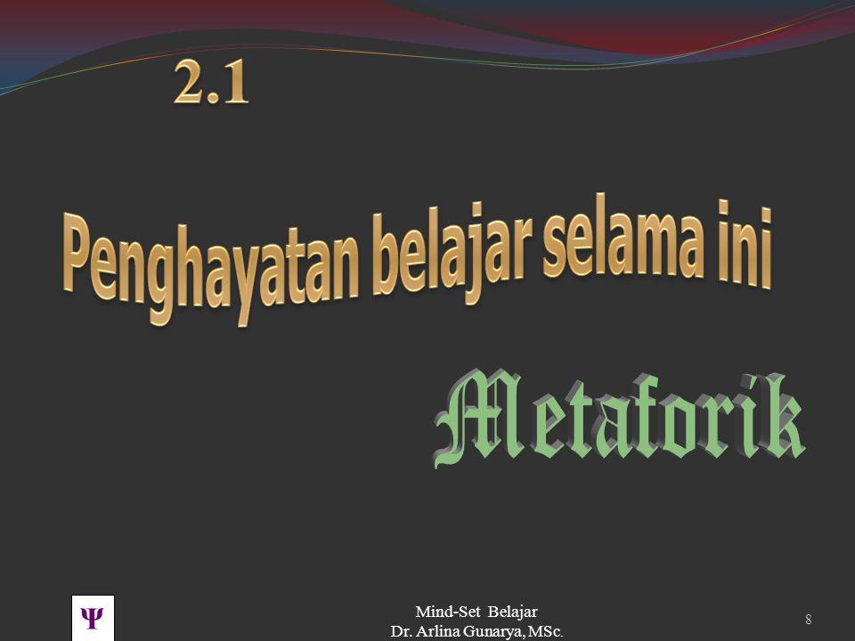 Ψ PBK UNHAS TOT BSS 2011 Mind-Set Belajar Dr. Arlina Gunarya, MSc. 7