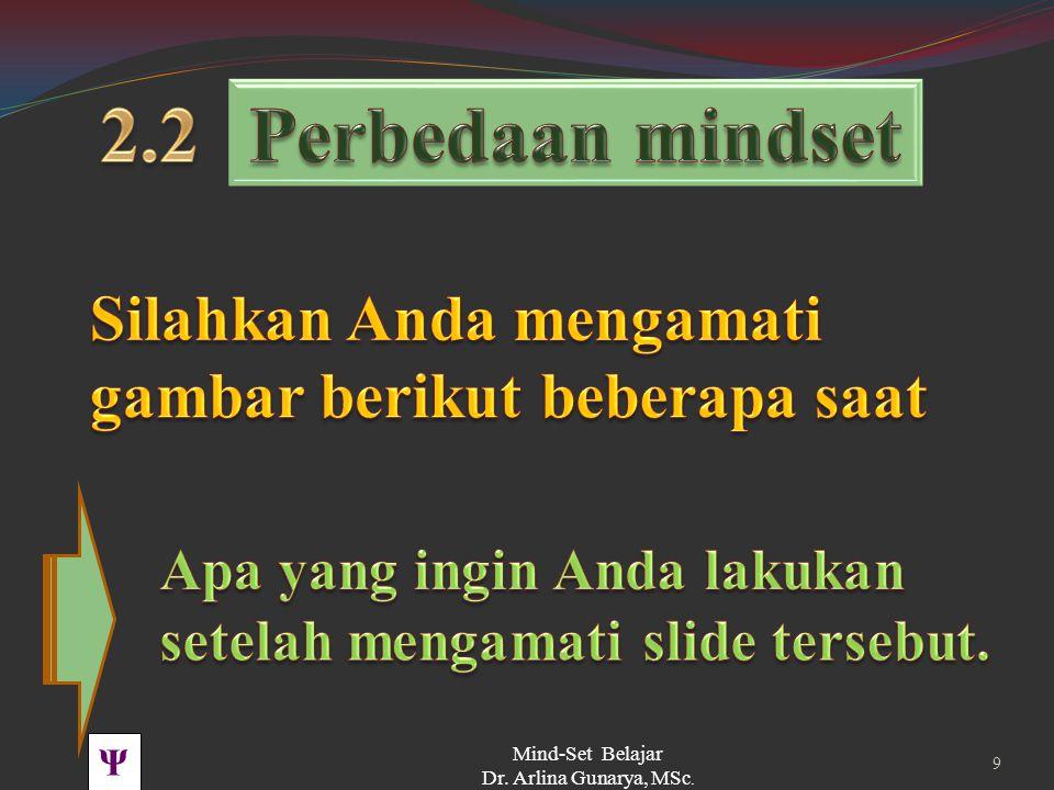 Ψ PBK UNHAS TOT BSS 2011 Mind-Set Belajar Dr. Arlina Gunarya, MSc. 8