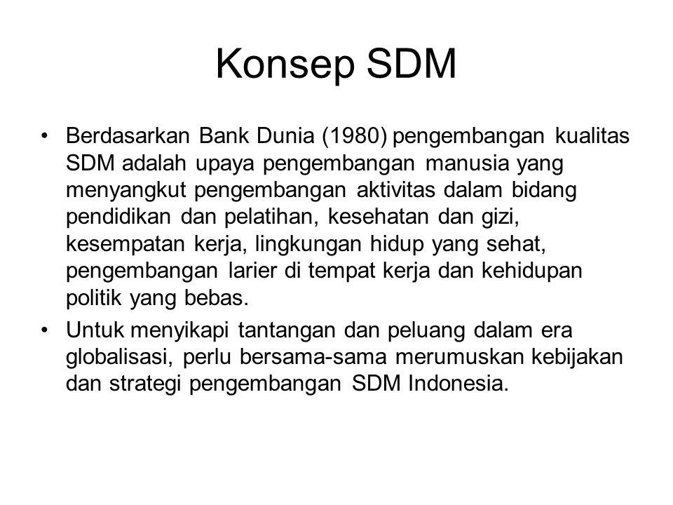 Konsep SDM Berdasarkan Bank Dunia (1980) pengembangan kualitas SDM adalah upaya pengembangan manusia yang menyangkut pengembangan aktivitas dalam bida