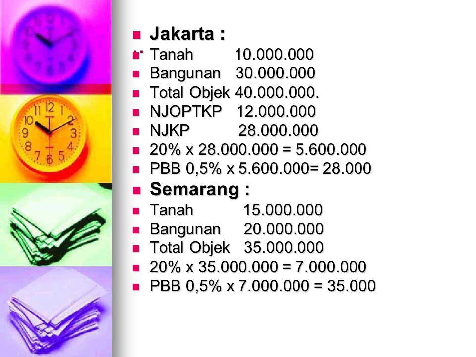 .. Jakarta : Jakarta : Tanah 10.000.000 Tanah 10.000.000 Bangunan 30.000.000 Bangunan 30.000.000 Total Objek 40.000.000. Total Objek 40.000.000. NJOPT