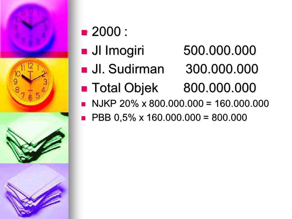 .. 2000 : 2000 : Jl Imogiri 500.000.000 Jl Imogiri 500.000.000 Jl. Sudirman 300.000.000 Jl. Sudirman 300.000.000 Total Objek 800.000.000 Total Objek 8