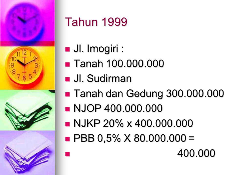 Tahun 1999 Jl. Imogiri : Jl. Imogiri : Tanah 100.000.000 Tanah 100.000.000 Jl. Sudirman Jl. Sudirman Tanah dan Gedung 300.000.000 Tanah dan Gedung 300