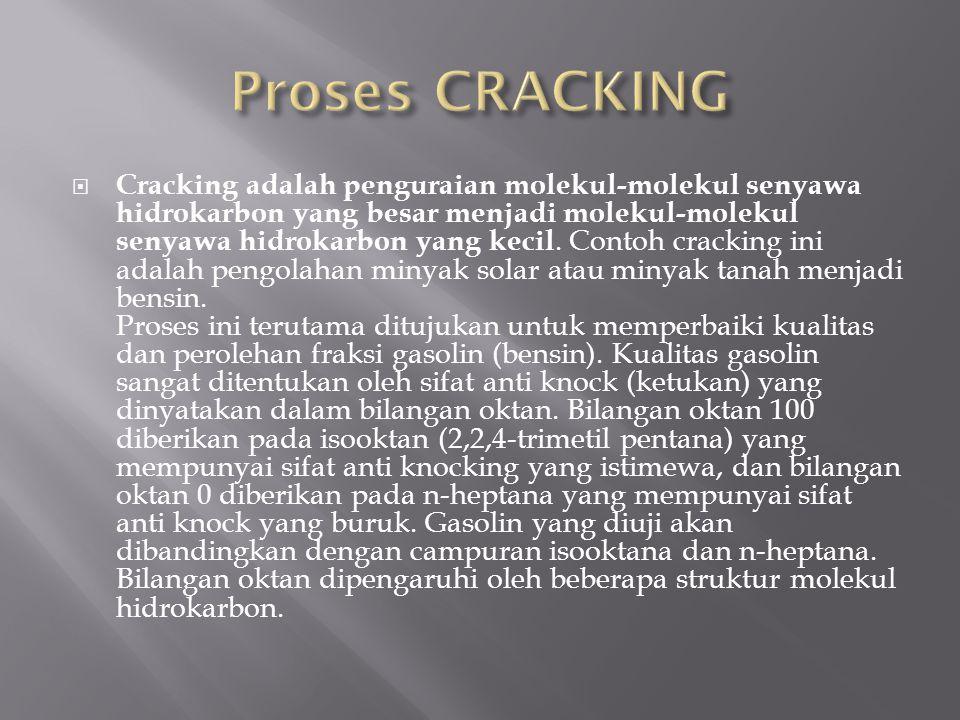  Cracking adalah penguraian molekul-molekul senyawa hidrokarbon yang besar menjadi molekul-molekul senyawa hidrokarbon yang kecil. Contoh cracking in