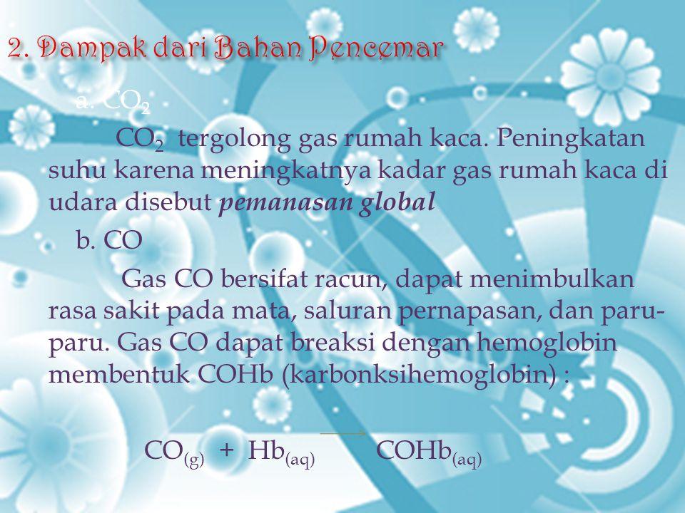 a. CO 2 CO 2 tergolong gas rumah kaca. Peningkatan suhu karena meningkatnya kadar gas rumah kaca di udara disebut pemanasan global b. CO Gas CO bersif