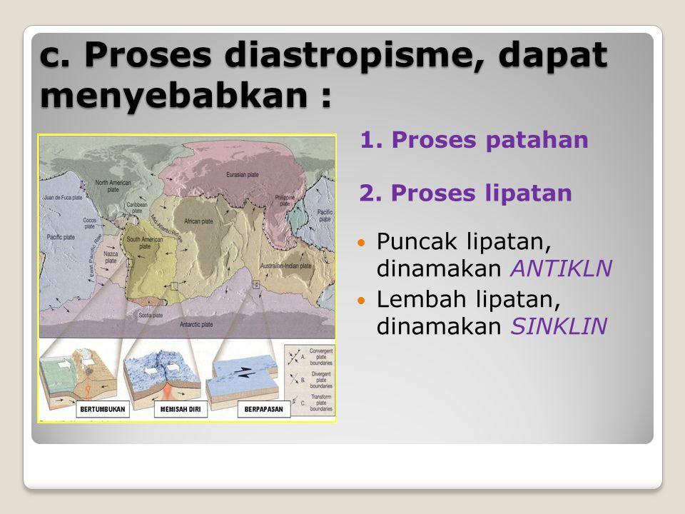 b. Proses Vulkanik Merupakan letusan gunung berapi Bentuk – bentuk gunung berapi : maar, perisai, strato