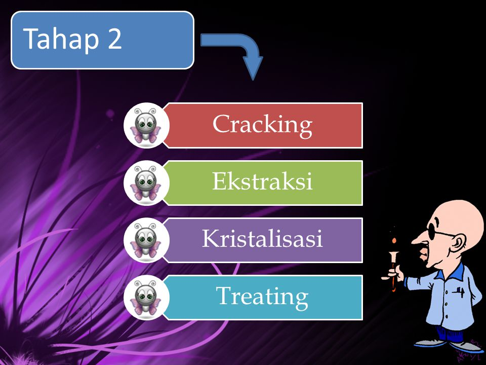 Tahap 2 Cracking Ekstraksi Kristalisasi Treating