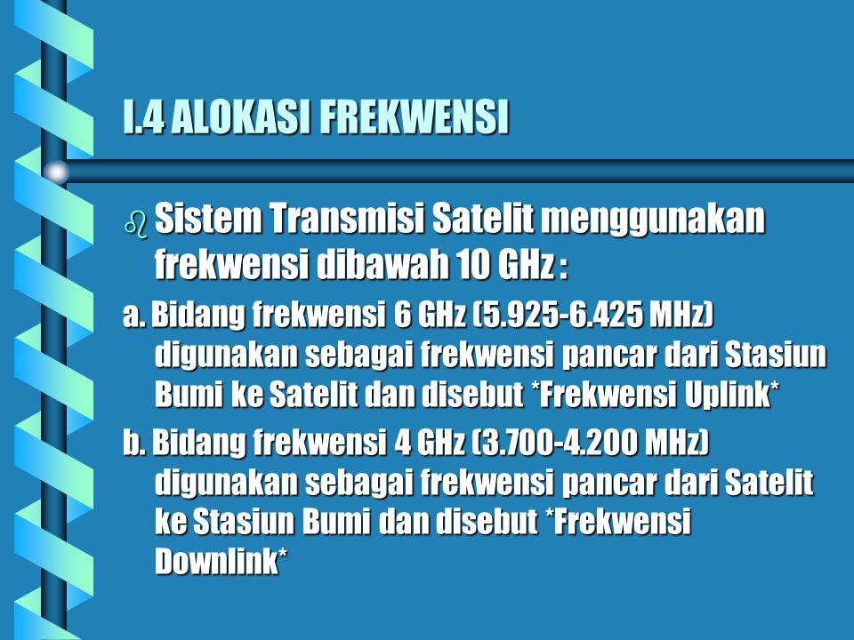 ARAH KIRIM ARAH KIRIM b Menguatkan signal RF 3.700-4.200 MHz kemudian diteruskan ke Antenna (oleh HPA) b Memancarkan signal RF ke stasiun Bumi setelah