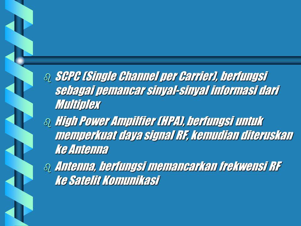 A. BAGIAN KIRIM b TV EXCITER, berfungsi sebagai pemancar sinyal-sinyal televisi b Peralatan Multiplex, berfungsi memproses signal Base Band dari Stasi