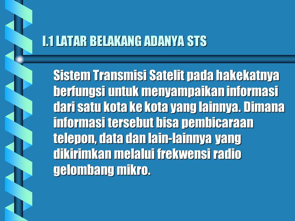 I. SISTEM TRANSMISI SATELIT (STS) I.1 LATAR BELAKANG ADANYA STS I.2 KOFIGURASINYA I.3 CARA KERJANYA I.3.1 STASIUN BUMINYA I.3.2 SATELIT KOMUNIKASINYA