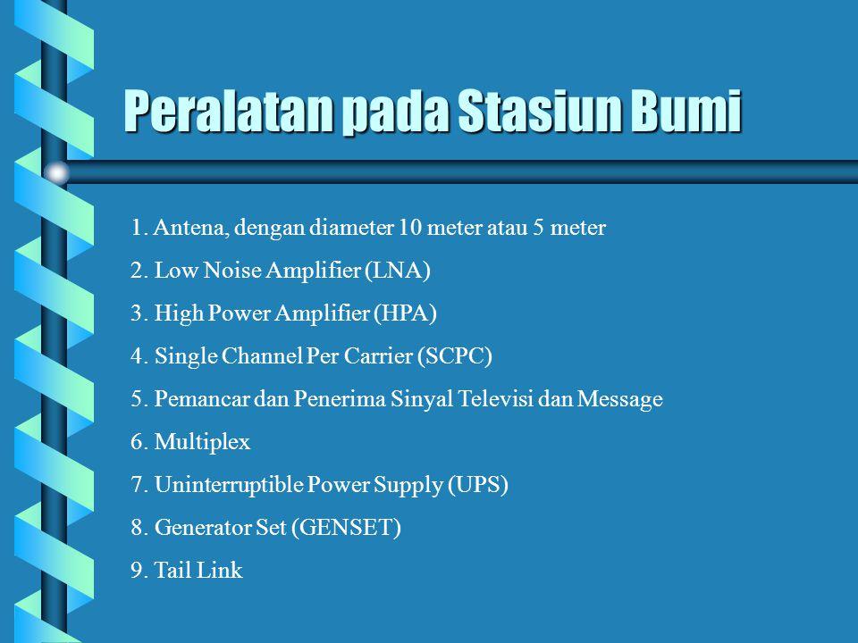 II.2.2 STASIUN BUMI Stasiun Bumi terdapat di ratusan lokasi indonesia; baik di ibukota Propinsi, Daerah Tingkat - II, Kecamatan; maupun di instansi-in