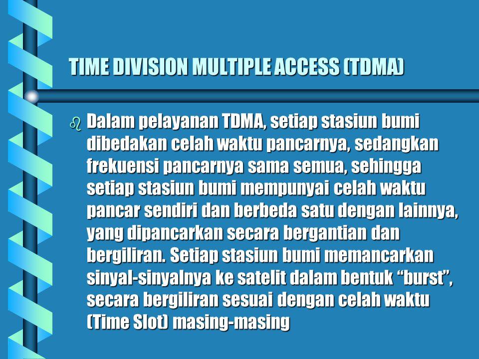 FREQUENCY DIVISION MULTIPLE ACCESS (FDMA) b Dalam layanan secara FDMA, setiap stasiun bumi dibedakan frekuensi pancarnya; sehingga setiap band frekuen