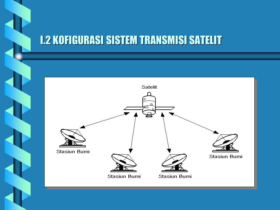 I.1 LATAR BELAKANG ADANYA STS Sistem Transmisi Satelit pada hakekatnya berfungsi untuk menyampaikan informasi dari satu kota ke kota yang lainnya. Dim