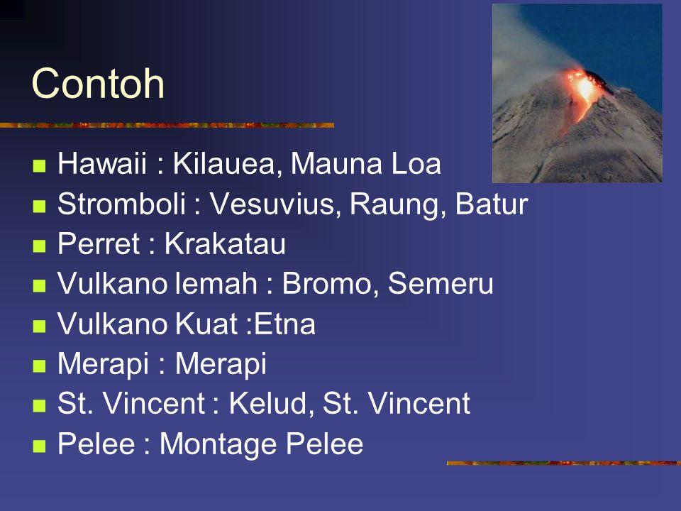 Tipe Letusan gunung Berapi LAVAMEMBANGUNMERUSAK Cair SekaliHawaiiStromboli Perret Cair Vulkano Lemah Vulkano Kuat Cair LiatMerapiSt. VincentPelee TEKA