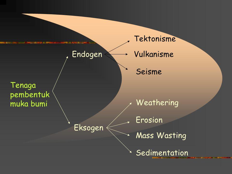 Tenaga pembentuk muka bumi: Tenaga Endogen (Hipogen)  berasal dari dalam Bumi Tenaga Eksogen (Epigen)  berasal dari Luar bumi