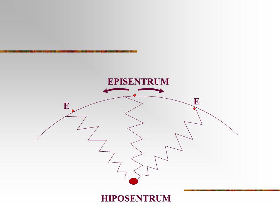 Beberapa Istilah dalam seisme Seismologi : Ilmu yang mempelajari gempa Hiposentrum: Titik/garis di dalam lapisan bumi pada kedalaman tertentu yang men