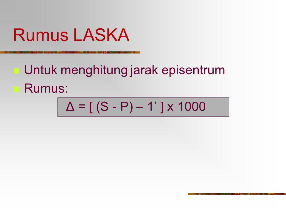 Tugas Apa saja yang harus dilakukan: a. sebelum terjadi gempa b. ketika terjadi gempa c. setelah terjadi gempa