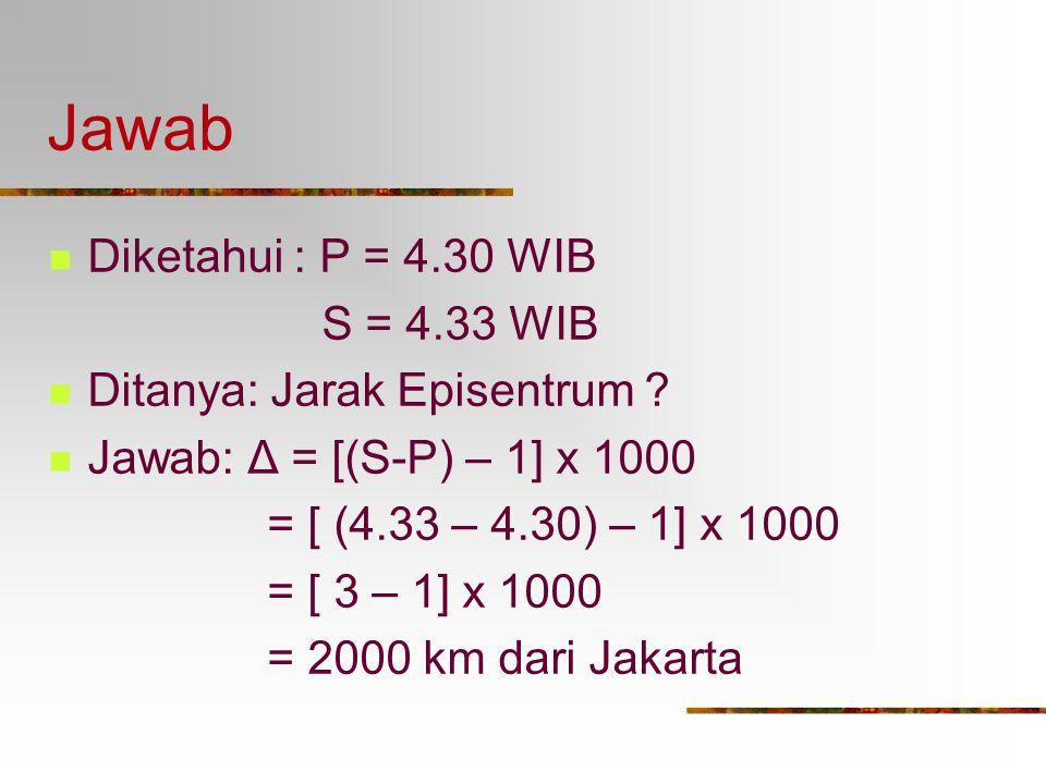 Contoh Pada tanggal 1 januari 2001 di Jakarta, gelombang primer tercatat pada pukul 4.30 WIB sedangkan gel sekunder pada pukul 4.33 WIB. Berapa jarak