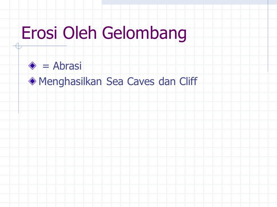 Erosi oleh air Erosi percikan / Splash Erosion Erosi permukaan / Sheet erosion Erosi alur / riil erosion Erosi Parit / Gully erosion Erosi Tebing sung