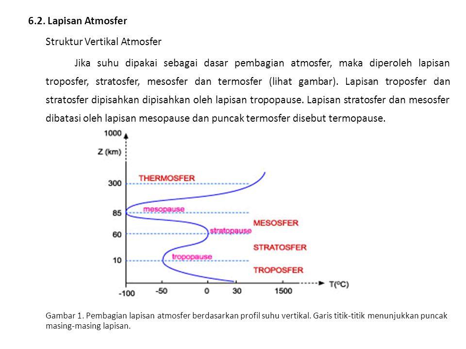 6.2. Lapisan Atmosfer Struktur Vertikal Atmosfer Jika suhu dipakai sebagai dasar pembagian atmosfer, maka diperoleh lapisan troposfer, stratosfer, mes