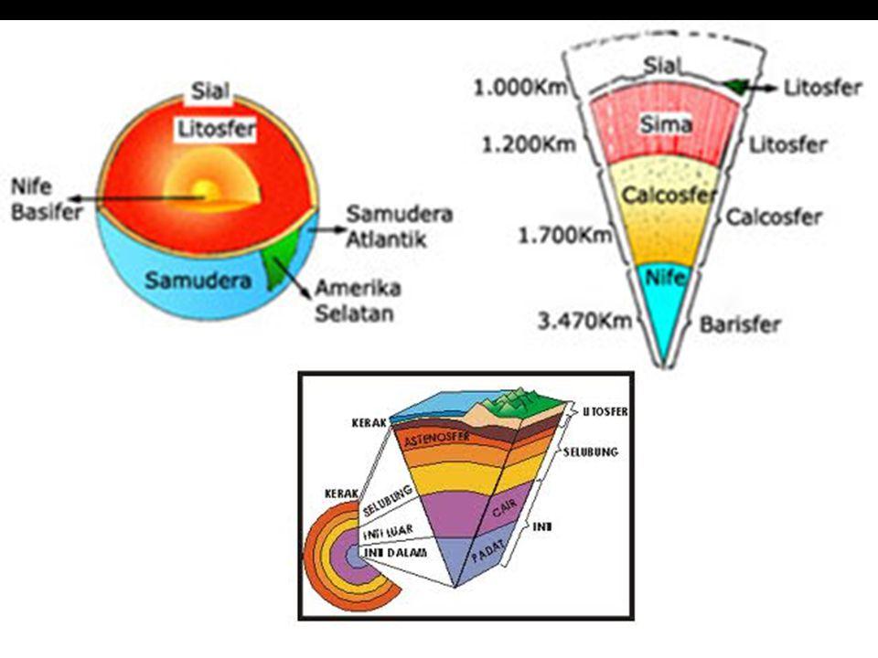  Pada lithosfer terdapat tiga jenis batuan yaitu: a.
