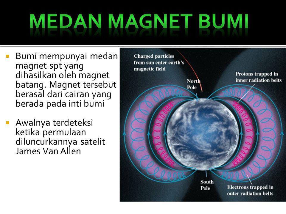  Bumi mempunyai medan magnet spt yang dihasilkan oleh magnet batang. Magnet tersebut berasal dari cairan yang berada pada inti bumi  Awalnya terdete