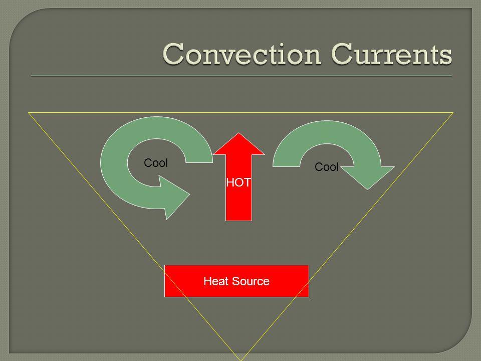 Cool HOT Heat Source