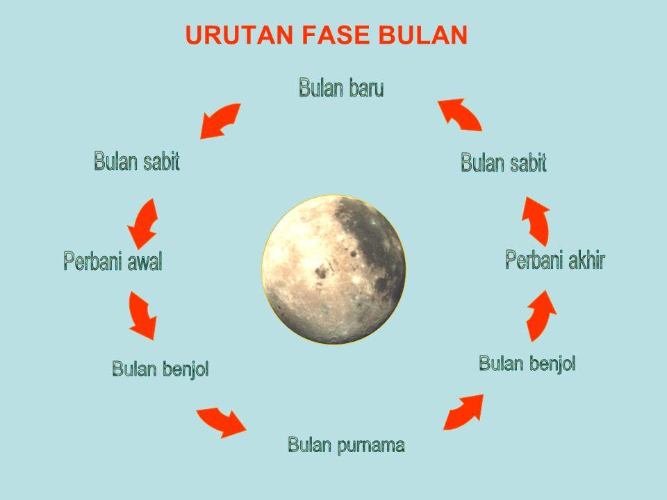 URUTAN FASE BULAN