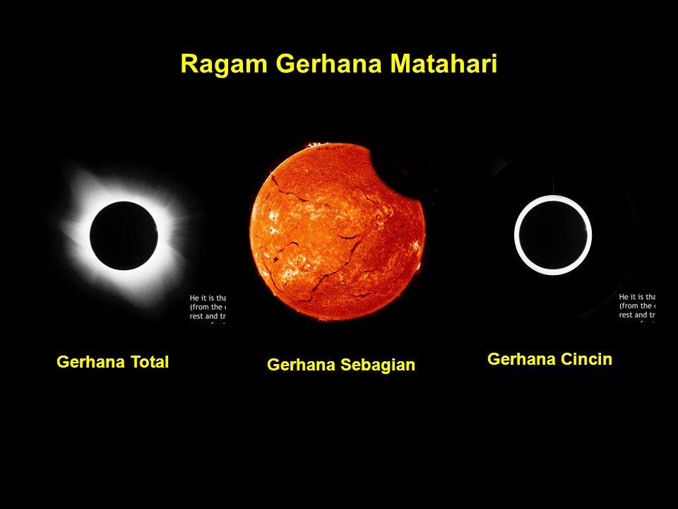 Ragam Gerhana Matahari Gerhana Total Gerhana Sebagian Gerhana Cincin