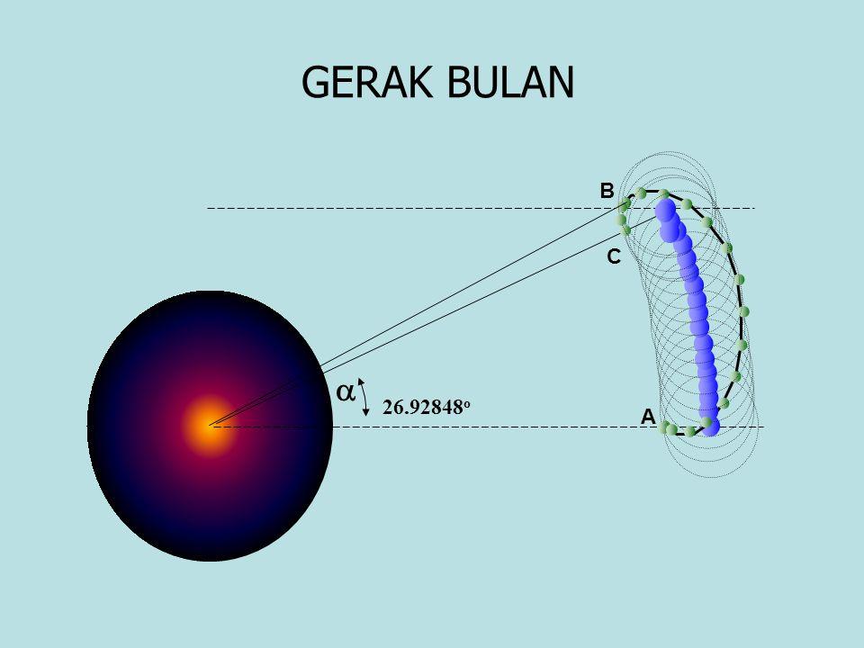 GERAK BULAN  26.92848 o B A C
