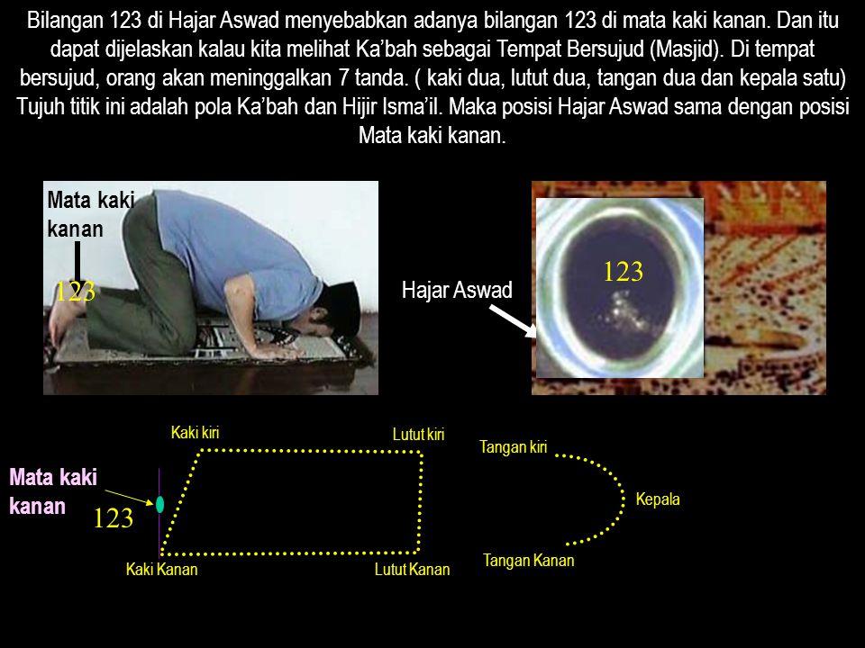 Bilangan 123 di Hajar Aswad menyebabkan adanya bilangan 123 di mata kaki kanan. Dan itu dapat dijelaskan kalau kita melihat Ka'bah sebagai Tempat Bers