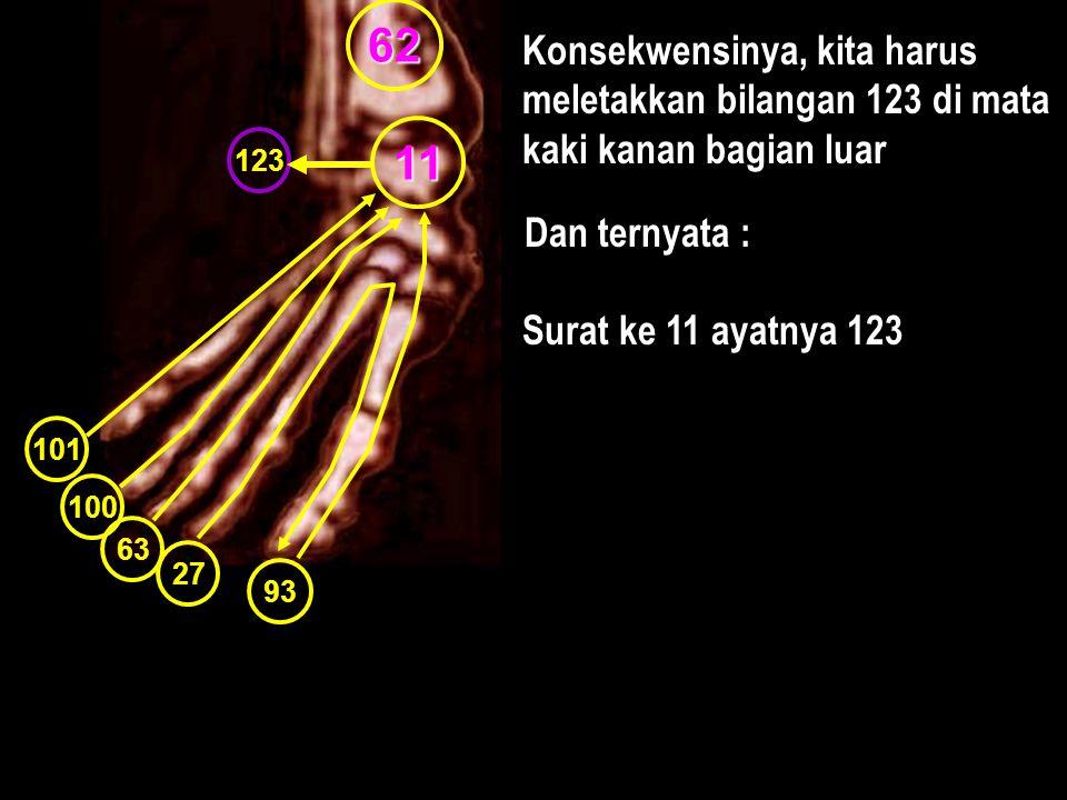 62 11 93 27 63 100 101 123 Konsekwensinya, kita harus meletakkan bilangan 123 di mata kaki kanan bagian luar Dan ternyata : Surat ke 11 ayatnya 123