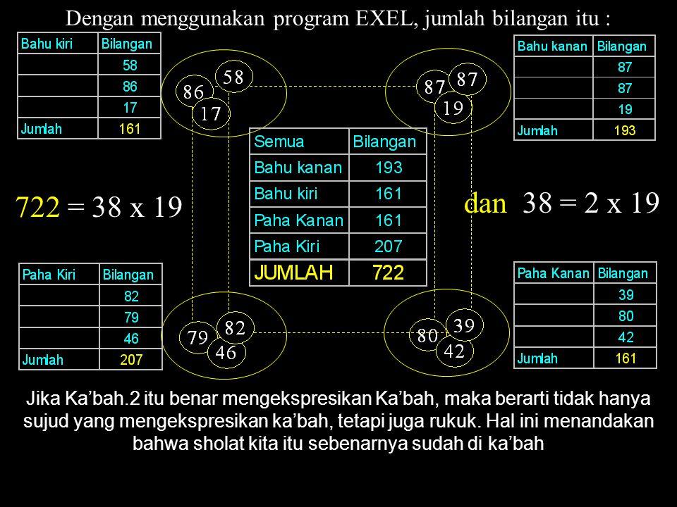 Dengan menggunakan program EXEL, jumlah bilangan itu : 722 = 38 x 19 dan 38 = 2 x 19 Jika Ka'bah.2 itu benar mengekspresikan Ka'bah, maka berarti tida