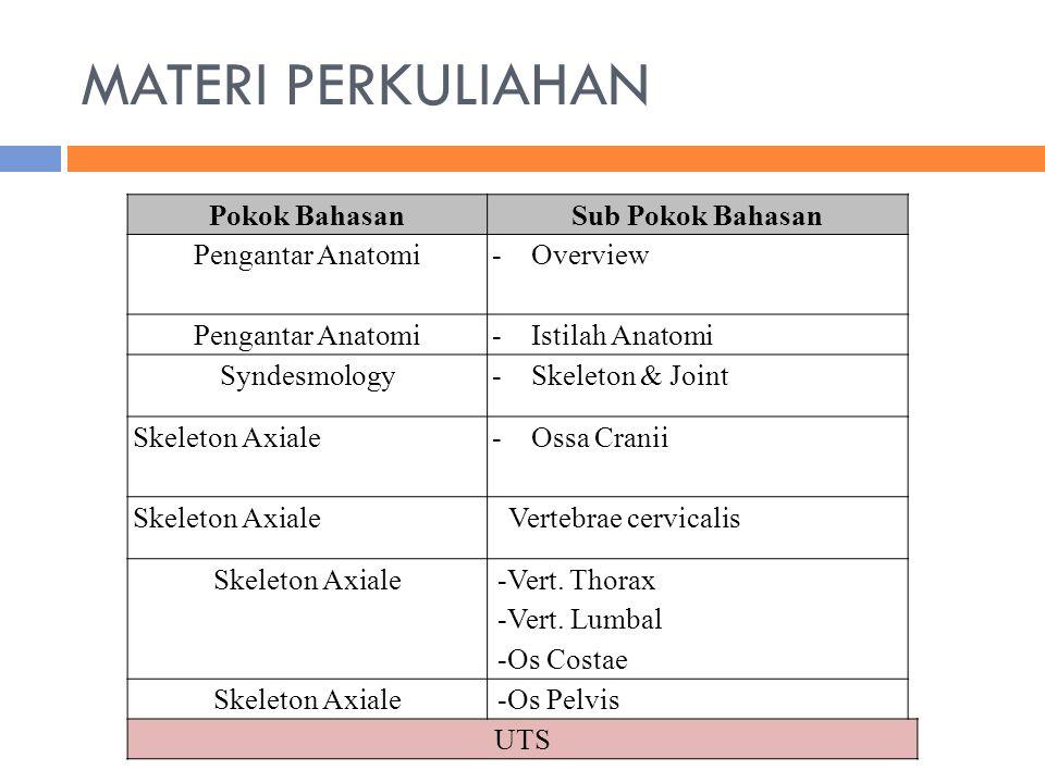 MATERI PERKULIAHAN Pokok BahasanSub Pokok Bahasan Pengantar Anatomi -Overview Pengantar Anatomi-Istilah Anatomi Syndesmology-Skeleton & Joint Skeleton