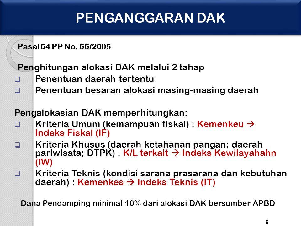 Pasal 54 PP No. 55/2005 Penghitungan alokasi DAK melalui 2 tahap  Penentuan daerah tertentu  Penentuan besaran alokasi masing-masing daerah Pengalok