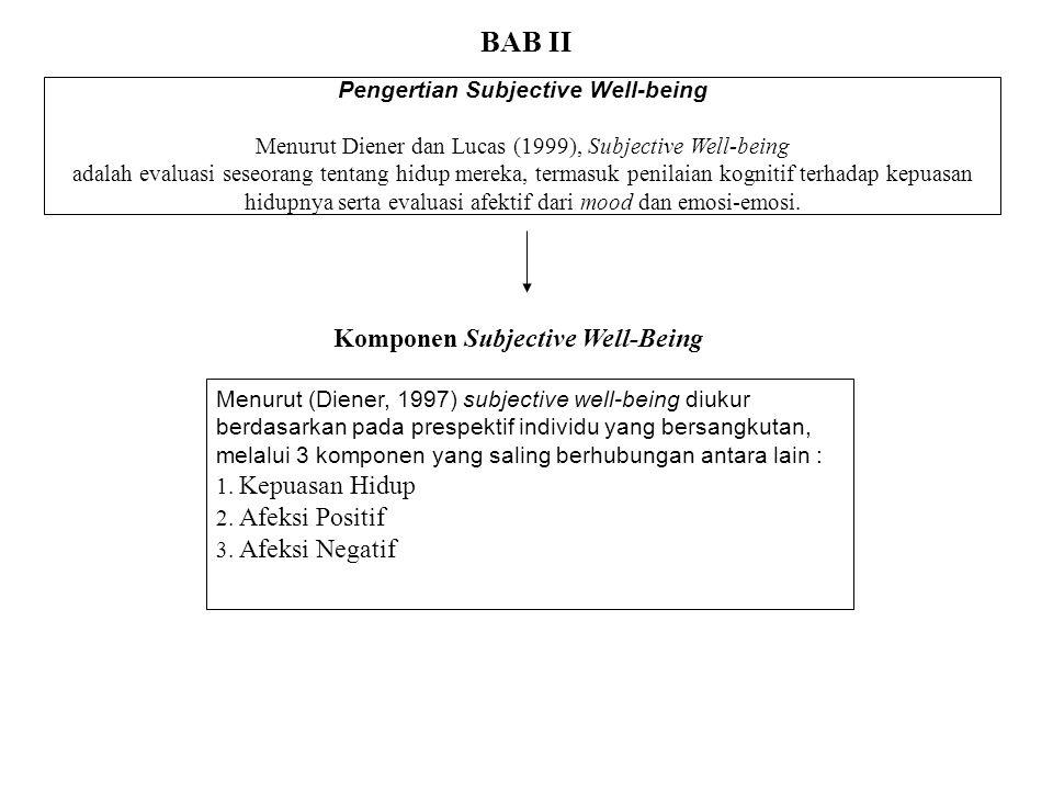 BAB II Pengertian Subjective Well-being Menurut Diener dan Lucas (1999), Subjective Well-being adalah evaluasi seseorang tentang hidup mereka, termasu