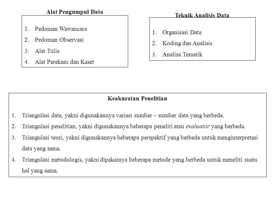 Alat Pengumpul Data 1.Pedoman Wawancara 2.Pedoman Observasi 3.Alat Tulis 4.Alat Perekam dan Kaset Keakuratan Penelitian 1.Triangulasi data, yakni digu