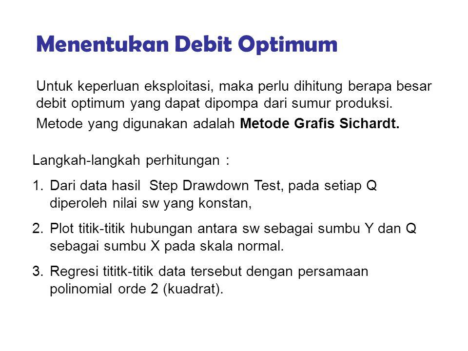 Untuk keperluan eksploitasi, maka perlu dihitung berapa besar debit optimum yang dapat dipompa dari sumur produksi. Metode yang digunakan adalah Metod