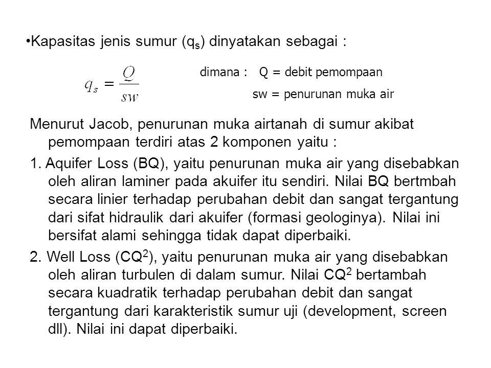 Kapasitas jenis sumur (q s ) dinyatakan sebagai : Menurut Jacob, penurunan muka airtanah di sumur akibat pemompaan terdiri atas 2 komponen yaitu : 1.