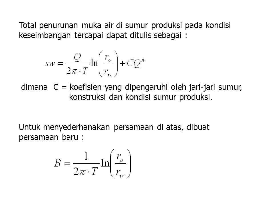 5.Plot nilai Q maks pada kurva, dan secara grafis tentukan nilai sw maks.