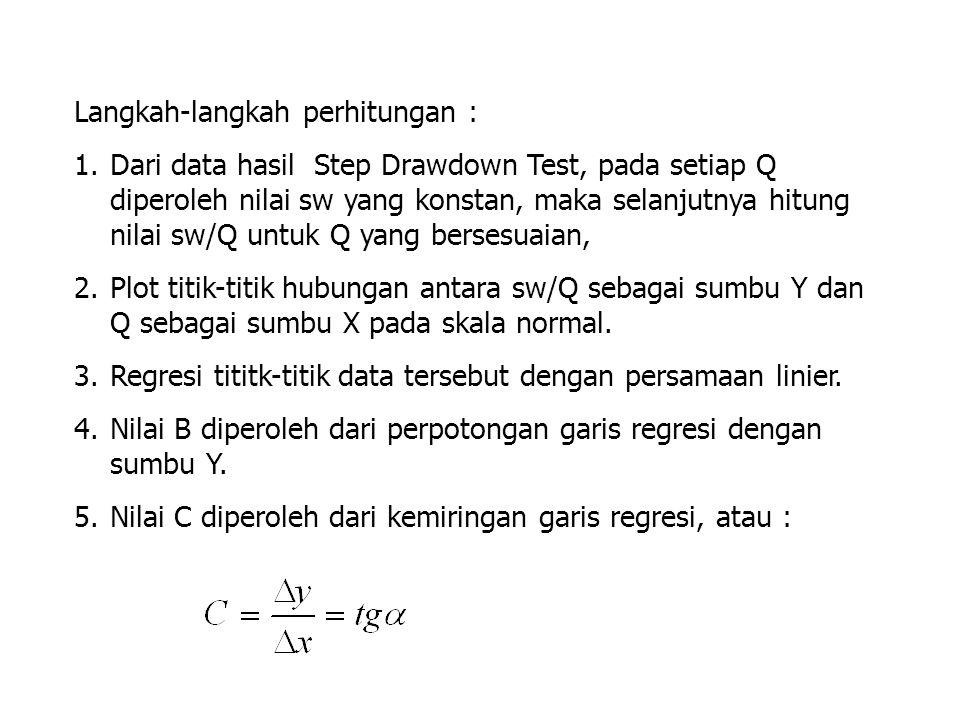 Langkah-langkah perhitungan : 1.Dari data hasil Step Drawdown Test, pada setiap Q diperoleh nilai sw yang konstan, maka selanjutnya hitung nilai sw/Q